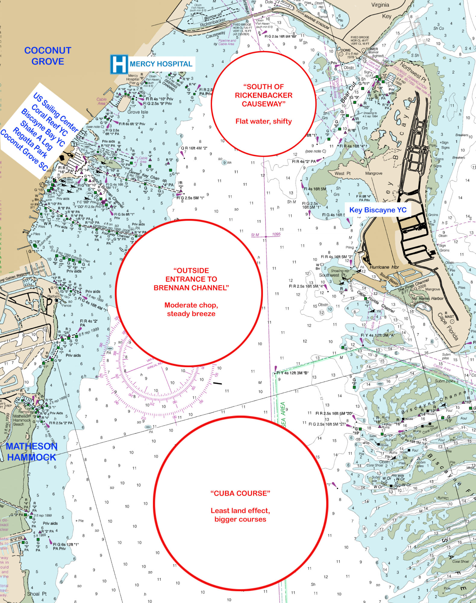 biscayne bay race courses